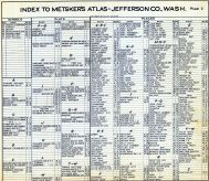 Index, Jefferson County 1952
